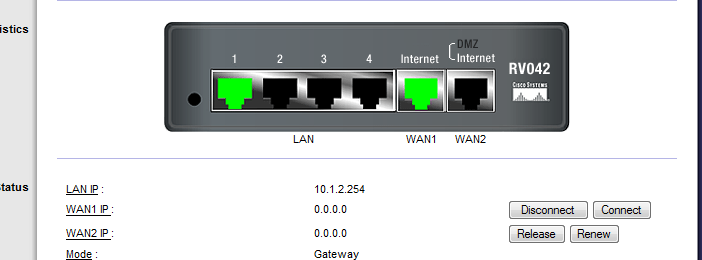 La pagina de administracion del RV042 sin recibir IP del Thomson